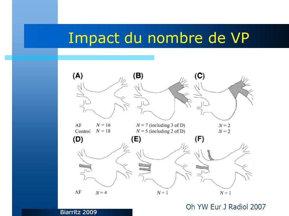 Biarritz 2009 Impact du nombre de VP Oh YW Eur J Radiol 2007
