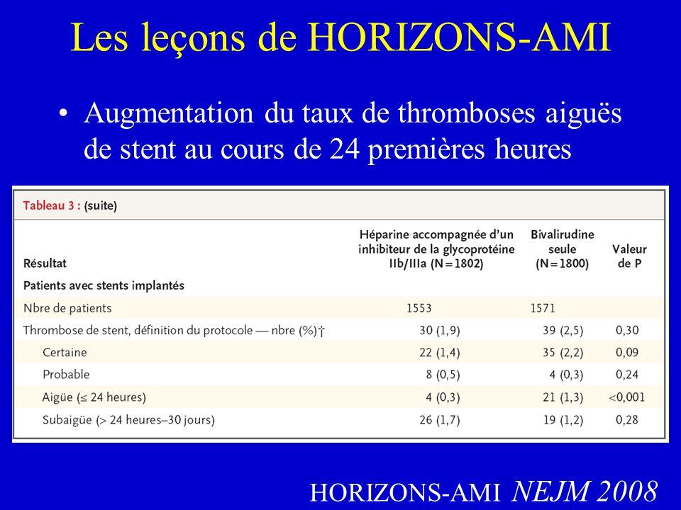 Les leçons de HORIZONS-AMI Augmentation du taux de thromboses aiguës de stent au cours de 24 premières heures HORIZONS-AMI NEJM 2008