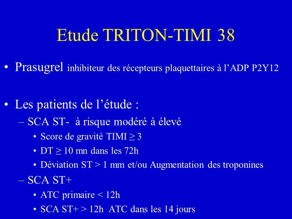 Etude TRITON-TIMI 38 Prasugrel inhibiteur des récepteurs plaquettaires à lADP P2Y12 Les patients de létude : –SCA ST- à risque modéré à élevé Score de
