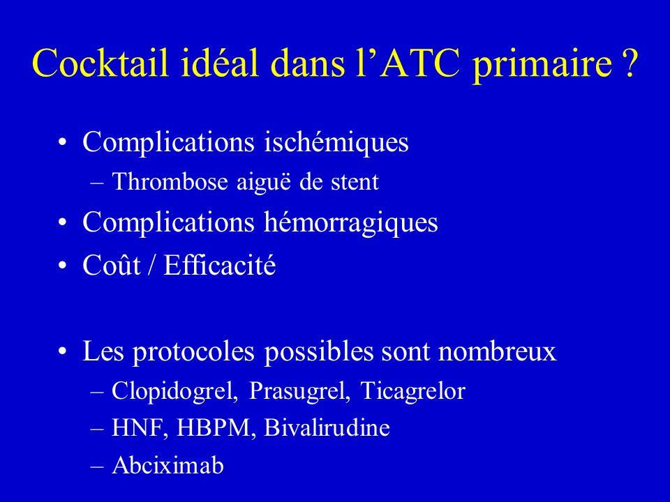 Cocktail idéal dans lATC primaire ? Complications ischémiques –Thrombose aiguë de stent Complications hémorragiques Coût / Efficacité Les protocoles p