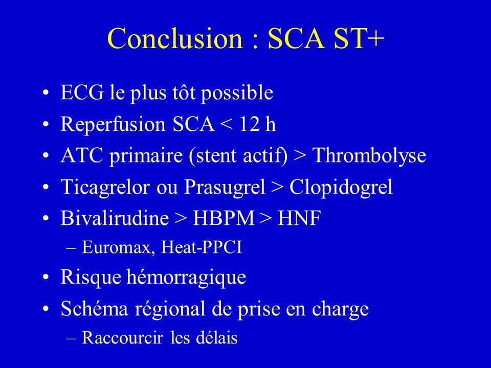 Conclusion : SCA ST+ ECG le plus tôt possible Reperfusion SCA < 12 h ATC primaire (stent actif) > Thrombolyse Ticagrelor ou Prasugrel > Clopidogrel Bi