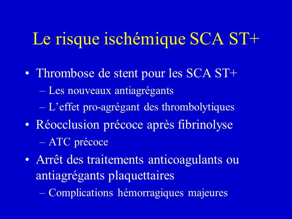 Le risque ischémique SCA ST+ Thrombose de stent pour les SCA ST+ –Les nouveaux antiagrégants –Leffet pro-agrégant des thrombolytiques Réocclusion préc