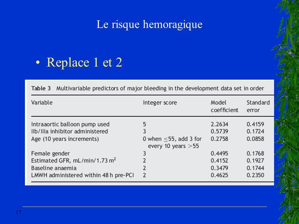15 Le risque hemoragique Replace 1 et 2