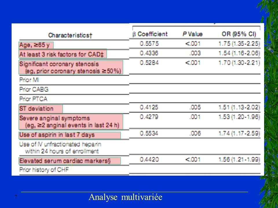 18 Lexpérience montre que les patients a haut risque dévolution ischémique péjorative sont les patient les plus exposés à un risque de saignement!!!
