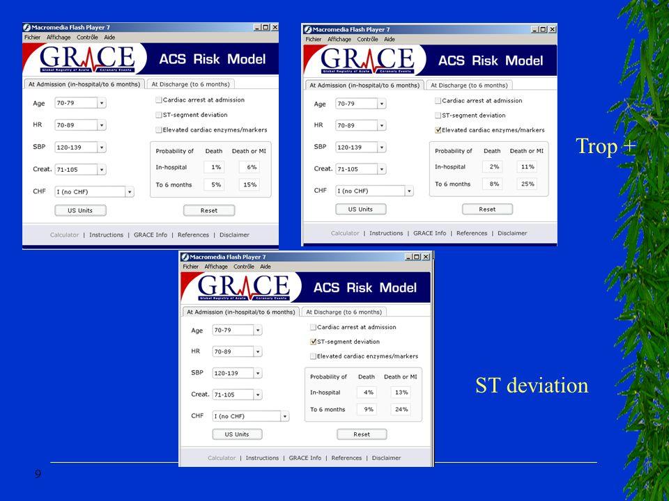 9 ST deviation Trop +