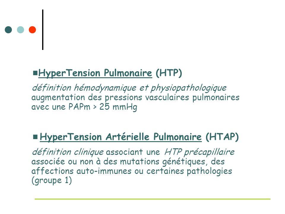 HyperTension Pulmonaire (HTP) définition hémodynamique et physiopathologique augmentation des pressions vasculaires pulmonaires avec une PAPm > 25 mmH