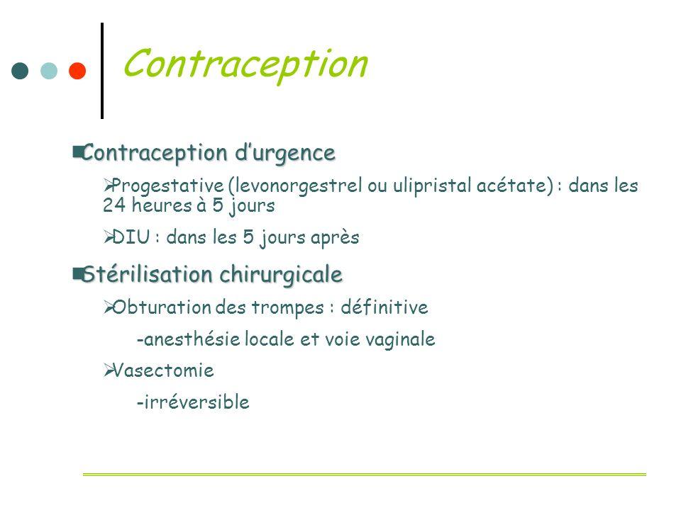 Contraception Contraception durgence Contraception durgence Progestative (levonorgestrel ou ulipristal acétate) : dans les 24 heures à 5 jours DIU : d