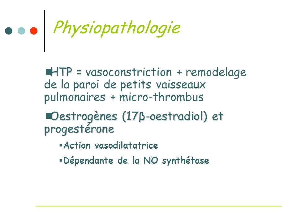 Physiopathologie HTP = HTP = vasoconstriction + remodelage de la paroi de petits vaisseaux pulmonaires + micro-thrombus Oestrogènes (17β-oestradiol) e