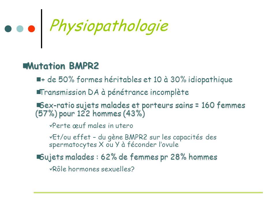Physiopathologie Mutation BMPR2 Mutation BMPR2 + de 50% formes héritables et 10 à 30% idiopathique Transmission DA à pénétrance incomplète Sex-ratio s