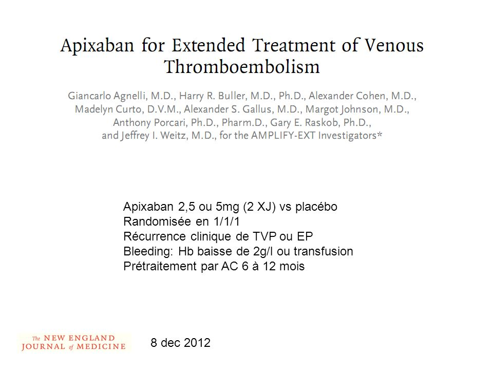 8 dec 2012 Apixaban 2,5 ou 5mg (2 XJ) vs placébo Randomisée en 1/1/1 Récurrence clinique de TVP ou EP Bleeding: Hb baisse de 2g/l ou transfusion Prétraitement par AC 6 à 12 mois