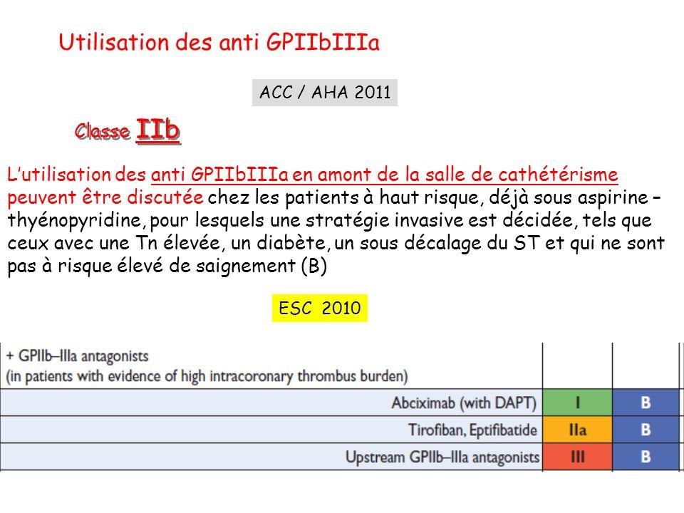 Lutilisation des anti GPIIbIIIa en amont de la salle de cathétérisme peuvent être discutée chez les patients à haut risque, déjà sous aspirine – thyén