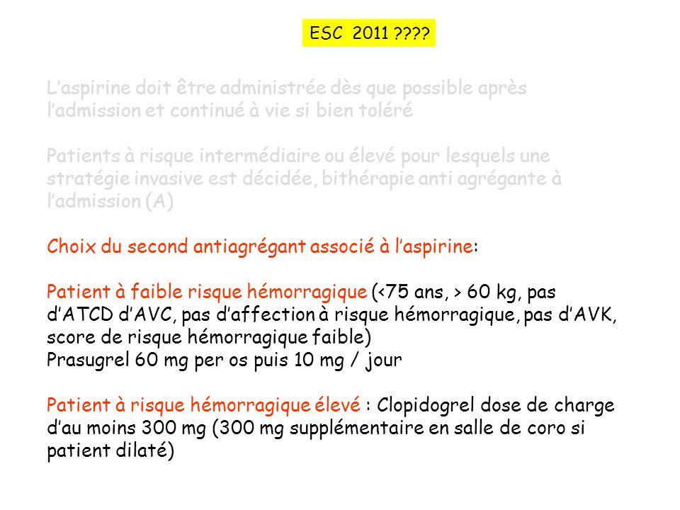ESC 2011 ???? Laspirine doit être administrée dès que possible après ladmission et continué à vie si bien toléré Patients à risque intermédiaire ou él