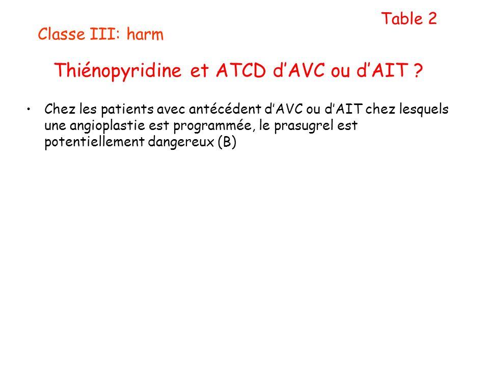 Chez les patients avec antécédent dAVC ou dAIT chez lesquels une angioplastie est programmée, le prasugrel est potentiellement dangereux (B) Table 2 C