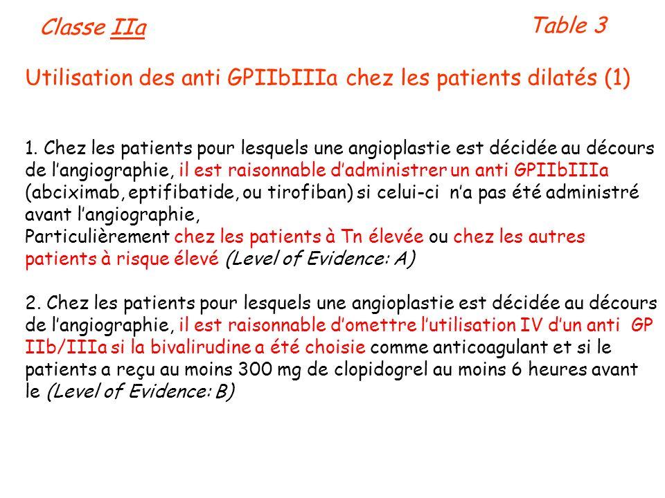 Table 3 Classe IIa 1. Chez les patients pour lesquels une angioplastie est décidée au décours de langiographie, il est raisonnable dadministrer un ant