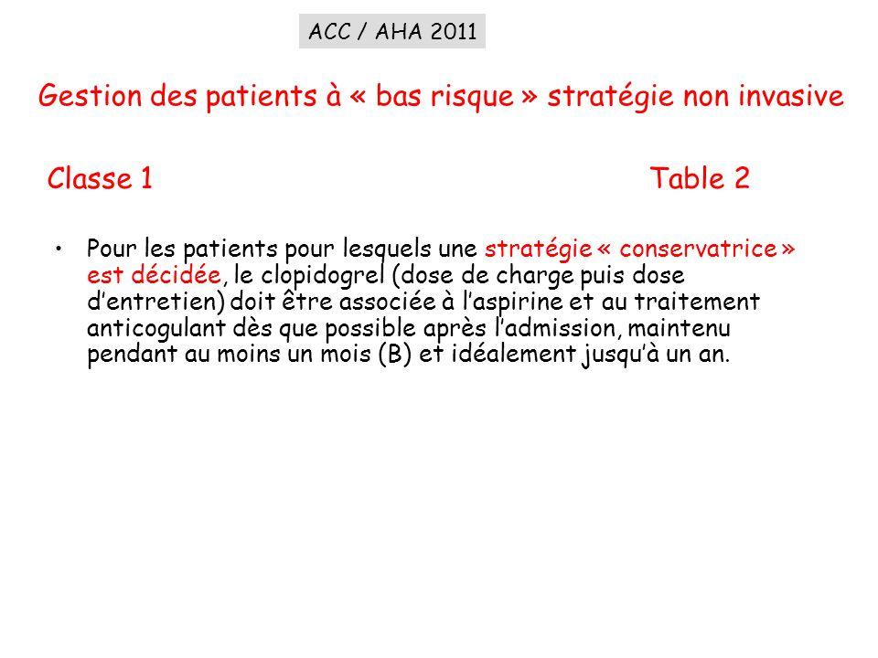 Pour les patients pour lesquels une stratégie « conservatrice » est décidée, le clopidogrel (dose de charge puis dose dentretien) doit être associée à