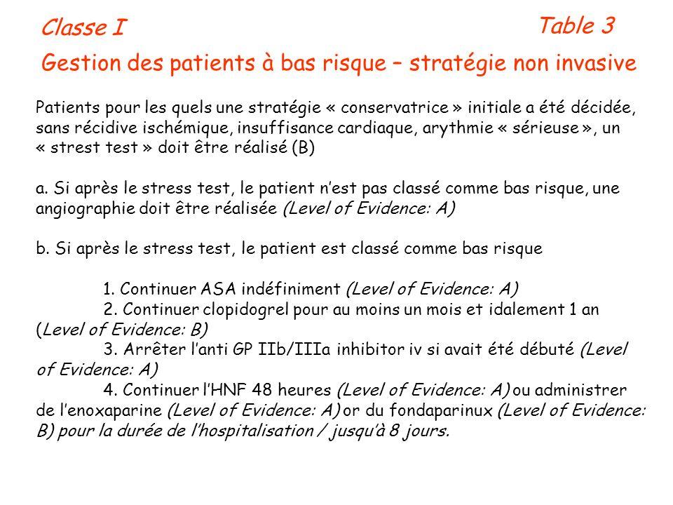 Patients pour les quels une stratégie « conservatrice » initiale a été décidée, sans récidive ischémique, insuffisance cardiaque, arythmie « sérieuse