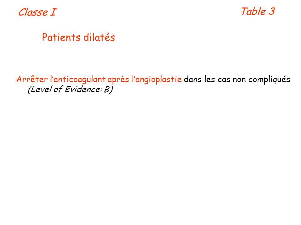 Patients dilatés Arrêter lanticoagulant après langioplastie dans les cas non compliqués (Level of Evidence: B) Table 3 Classe I
