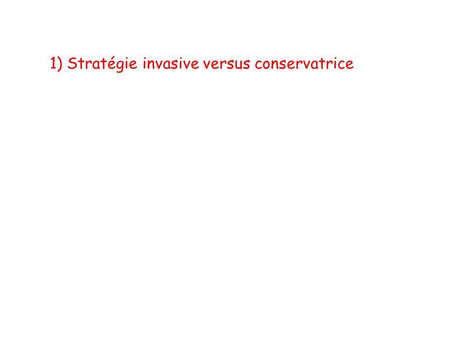 Table 4 Classe I Stratégie invasive versus conservative 1.