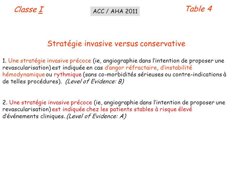 Table 4 Classe I Stratégie invasive versus conservative 1. Une stratégie invasive précoce (ie, angiographie dans lintention de proposer une revascular