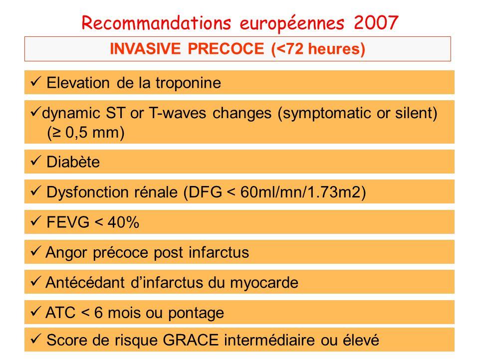 Recommandations européennes 2007 INVASIVE PRECOCE (<72 heures) Elevation de la troponine dynamic ST or T-waves changes (symptomatic or silent) ( 0,5 m