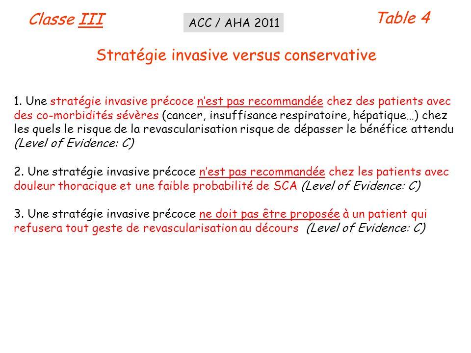 Table 4 Classe III Stratégie invasive versus conservative 1. Une stratégie invasive précoce nest pas recommandée chez des patients avec des co-morbidi