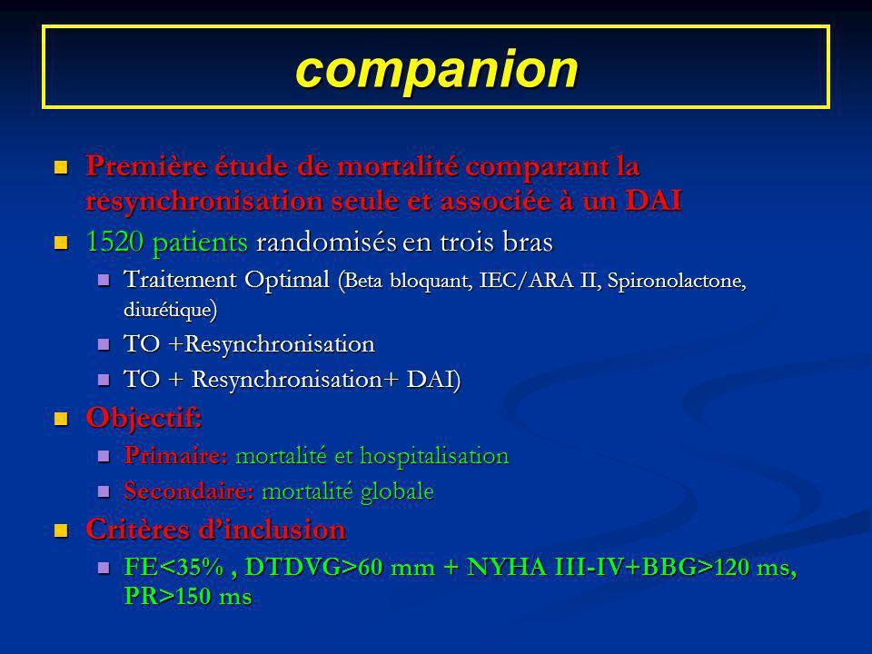 companion Première étude de mortalité comparant la resynchronisation seule et associée à un DAI Première étude de mortalité comparant la resynchronisa