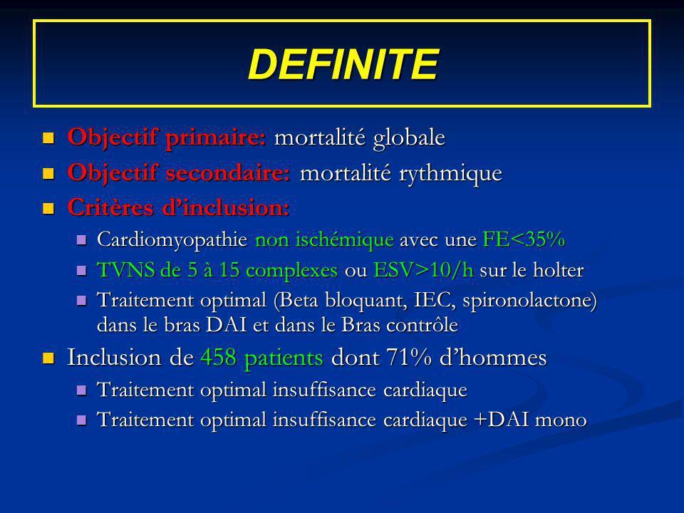 DEFINITE Objectif primaire: mortalité globale Objectif primaire: mortalité globale Objectif secondaire: mortalité rythmique Objectif secondaire: morta