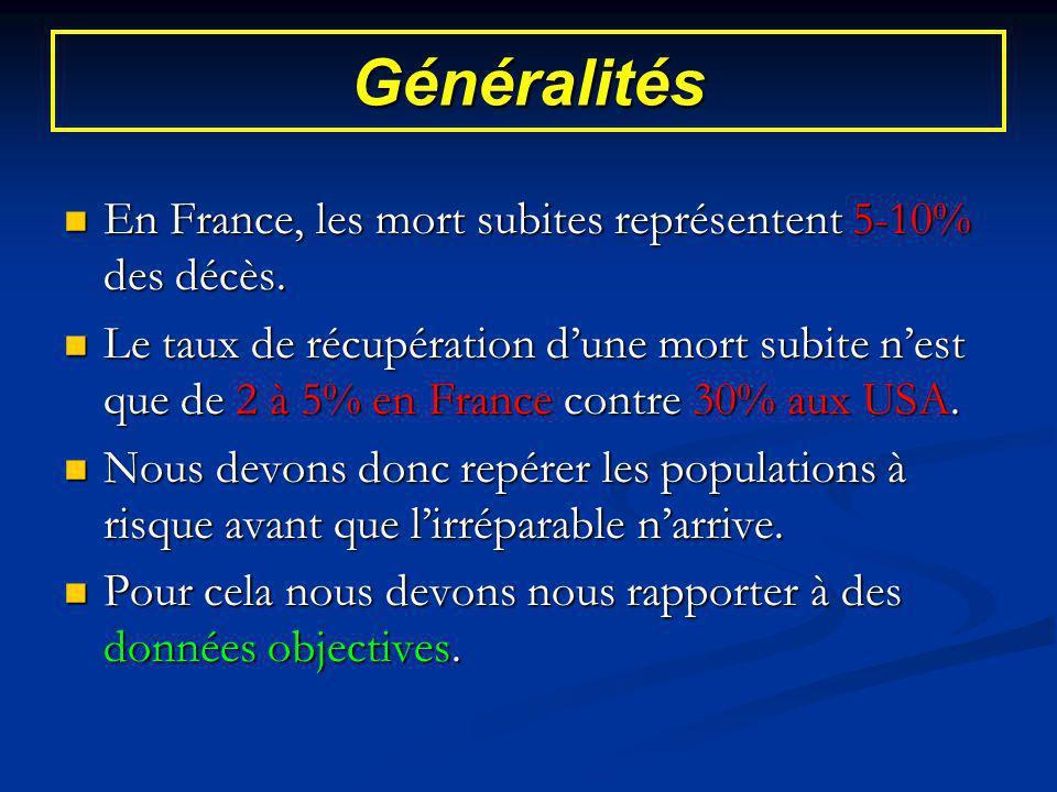 Généralités En France, les mort subites représentent 5-10% des décès. En France, les mort subites représentent 5-10% des décès. Le taux de récupératio