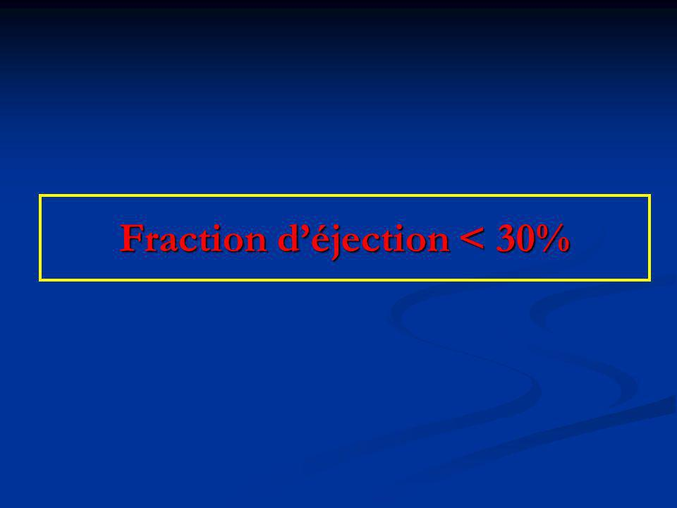 Fraction déjection < 30%