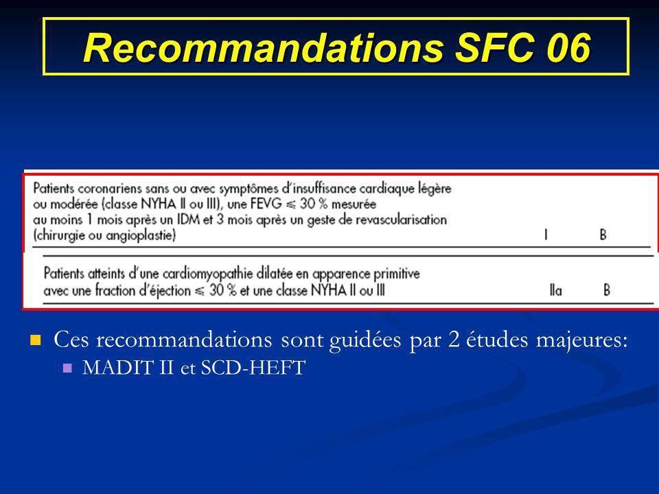 Recommandations SFC 06 Ces recommandations sont guidées par 2 études majeures: MADIT II et SCD-HEFT