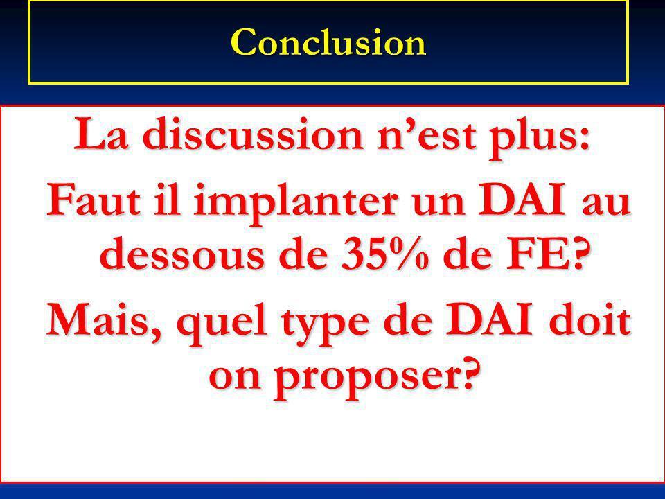 Conclusion Comme nous venons de le démontrer, dès que la fraction déjection est altérée au dessous de 35%, les patients tirent un bénéfice de limplant