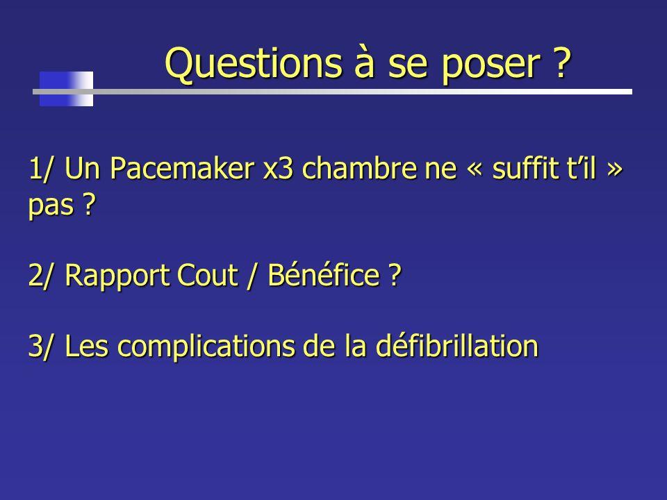 Questions à se poser ? 1/ Un Pacemaker x3 chambre ne « suffit til » pas ? 2/ Rapport Cout / Bénéfice ? 3/ Les complications de la défibrillation