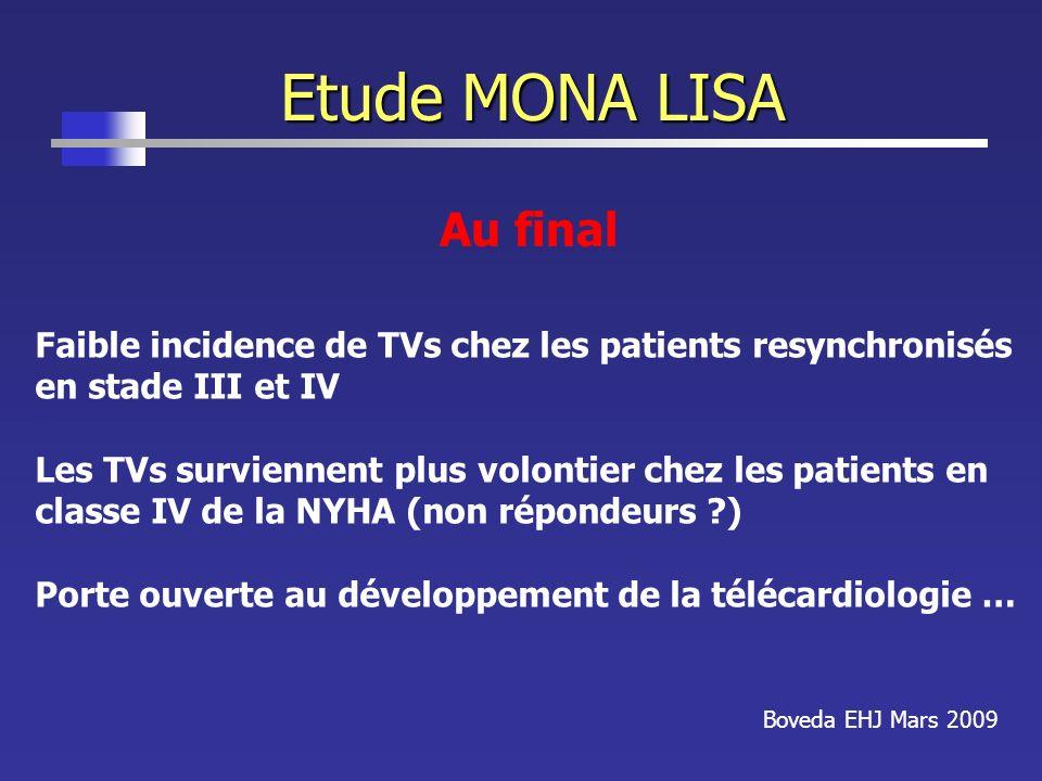 Etude MONA LISA Boveda EHJ Mars 2009 Au final Faible incidence de TVs chez les patients resynchronisés en stade III et IV Les TVs surviennent plus vol