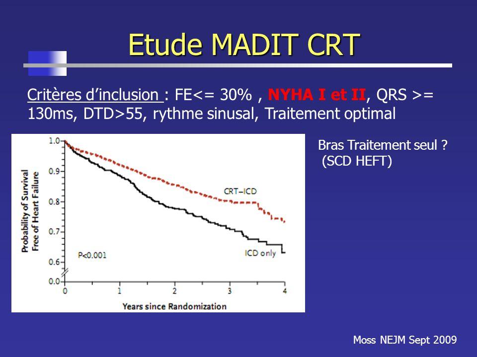 Etude MADIT CRT Critères dinclusion : FE = 130ms, DTD>55, rythme sinusal, Traitement optimal Moss NEJM Sept 2009 Bras Traitement seul ? (SCD HEFT)