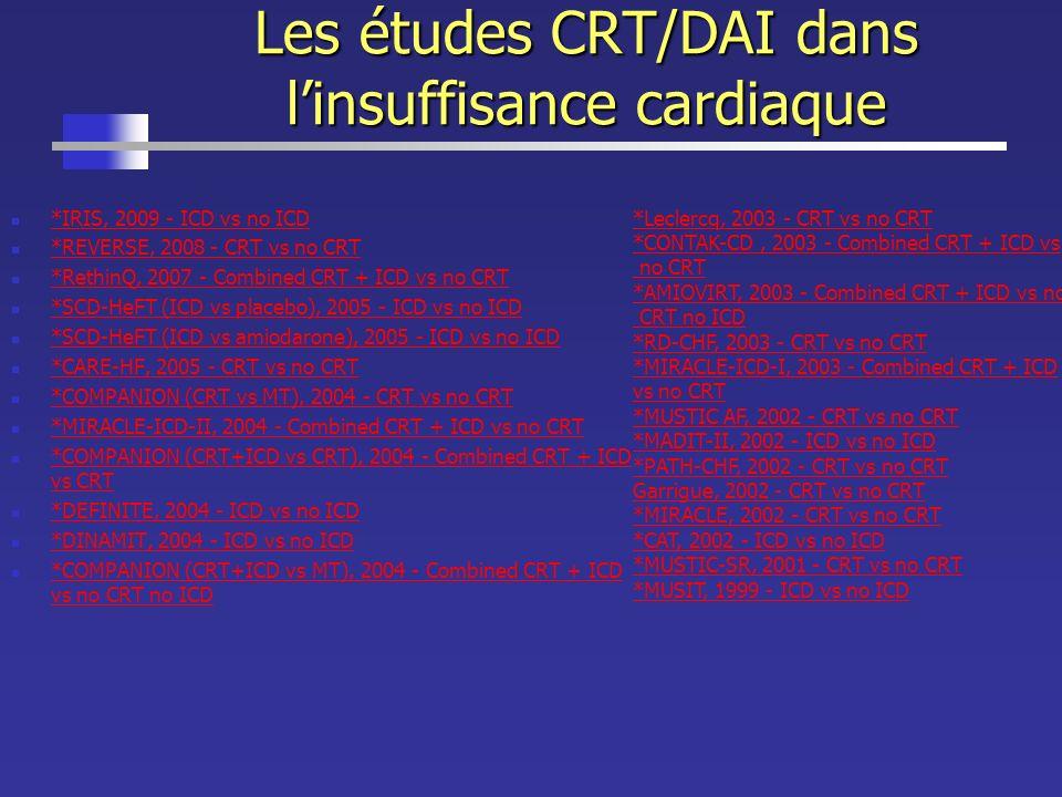 Un point sur les recommandations INDICATION PM X3 CHEZ LE PATIENT INSUFFISANT CARDIAQUE AVEC INDICATION DE DEFIBRILLATEUR NYHA III ET IV MALGRE TRAITEMENT PHARMACOLOGIQUE OPTIMAL FEVG 55mm RYTHME SINUSAL QRS>120ms ESPERANCE DE VIE > 1AN IB *ESC Task Force on Cardiac Pacing And Cardiac Resynchronisation European Heart Journal Sept 2007 Pourtant, Aucune étude randomisée comparant le CRT-P seul au DEF en classe III et IV de la NYHA en morbimortalité 1 étude comparant le CRT-P au CRT-D (COMPANION) Ethiquement difficile et intérêt des industriels ?