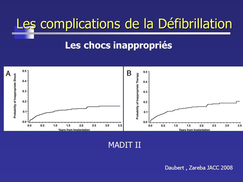 Les complications de la Défibrillation Les chocs inappropriés Daubert, Zareba JACC 2008 MADIT II
