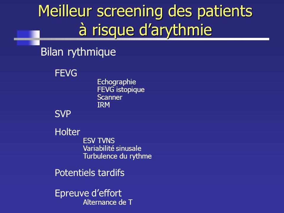 Meilleur screening des patients à risque darythmie Bilan rythmique FEVG Echographie FEVG istopique Scanner IRM SVP Holter ESV TVNS Variabilité sinusal