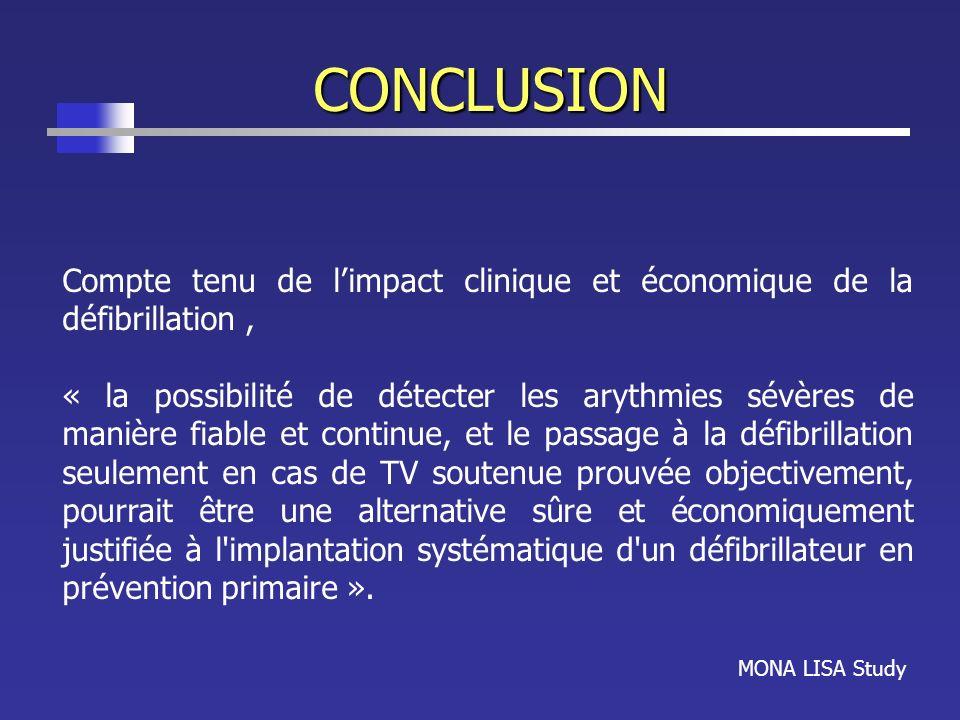 CONCLUSION Compte tenu de limpact clinique et économique de la défibrillation, « la possibilité de détecter les arythmies sévères de manière fiable et