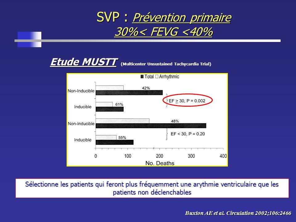 SVP : Prévention primaire 30%< FEVG <40% Buxton AE et al. Circulation 2002;106:2466 Etude MUSTT Etude MUSTT (Multicenter Unsustained Tachycardia Trial