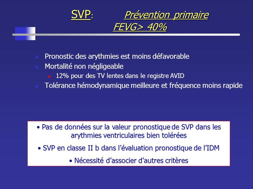 SVP : Prévention primaire FEVG> 40% Pronostic des arythmies est moins défavorable Mortalité non négligeable 12% pour des TV lentes dans le registre AV