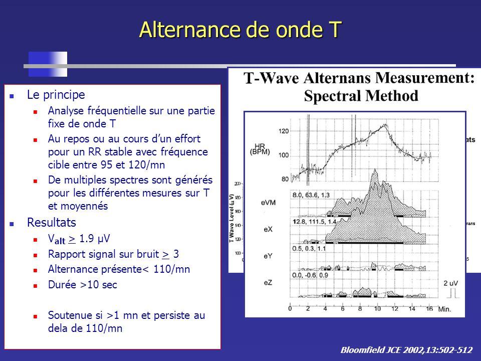 Alternance de onde T Le principe Analyse fréquentielle sur une partie fixe de onde T Au repos ou au cours dun effort pour un RR stable avec fréquence
