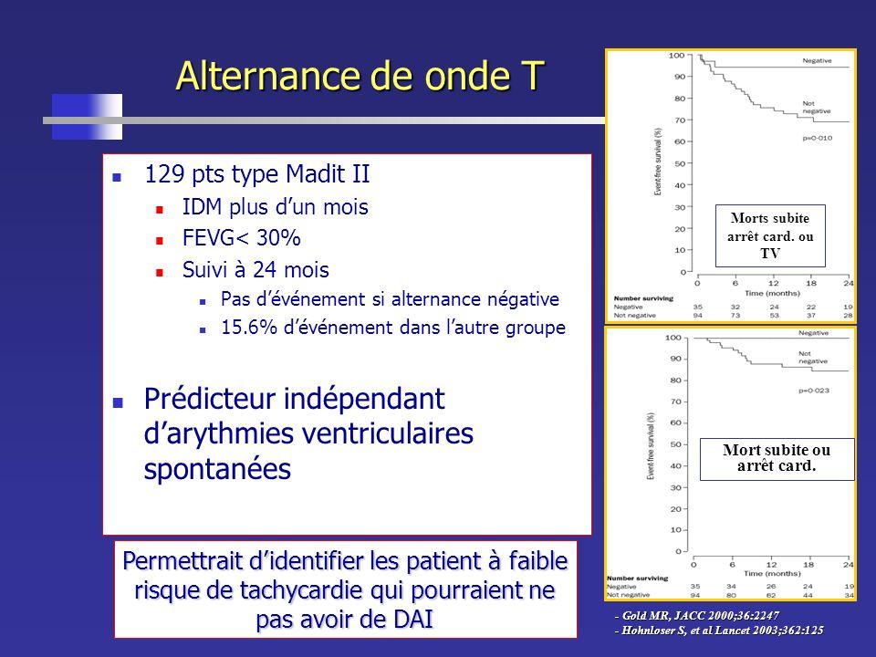 Alternance de onde T 129 pts type Madit II IDM plus dun mois FEVG< 30% Suivi à 24 mois Pas dévénement si alternance négative 15.6% dévénement dans lau
