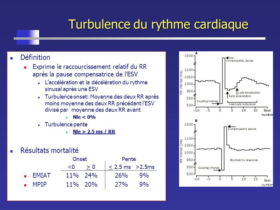 Turbulence du rythme cardiaque Définition Exprime le raccourcissement relatif du RR après la pause compensatrice de lESV Laccélération et la décélérat