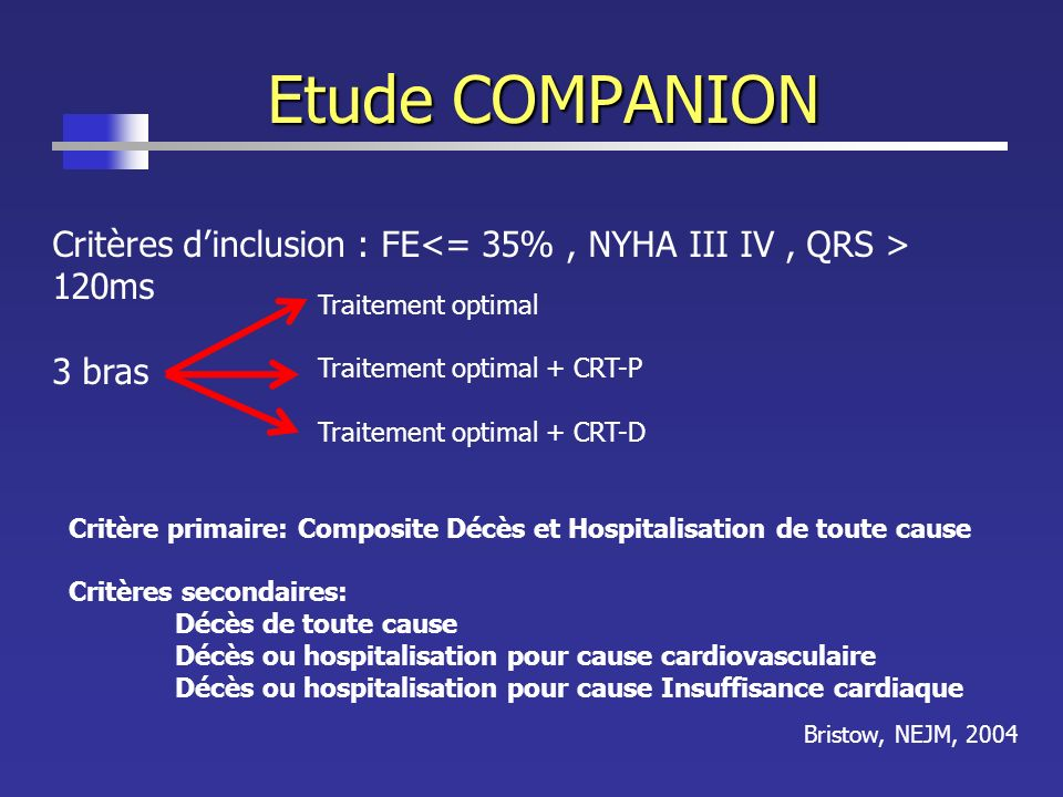 Etude COMPANION Critères dinclusion : FE 120ms 3 bras Traitement optimal Traitement optimal + CRT-P Traitement optimal + CRT-D Bristow, NEJM, 2004 Cri