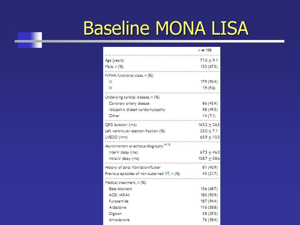 Baseline MONA LISA