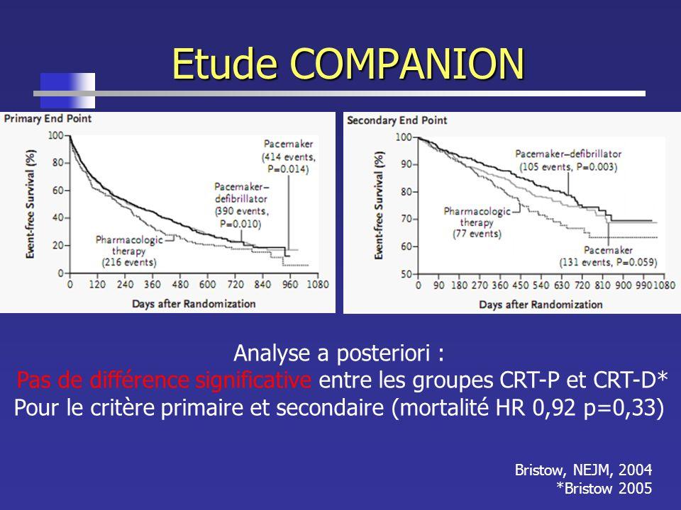 Etude COMPANION Bristow, NEJM, 2004 *Bristow 2005 Analyse a posteriori : Pas de différence significative entre les groupes CRT-P et CRT-D* Pour le cri
