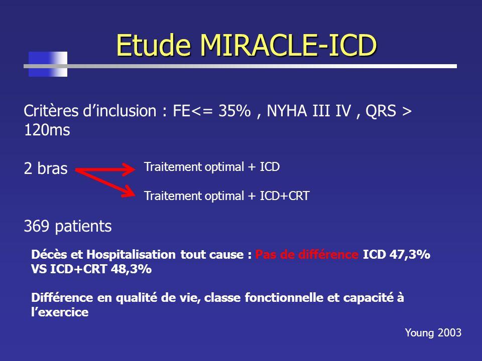 Etude CONTAK-CD Critères dinclusion : FE 120ms 2 bras 490 patients Différence non significative en mortalité et hospitalisation Traitement optimal + CRT-P Traitement optimal + CRT-D Young 2003