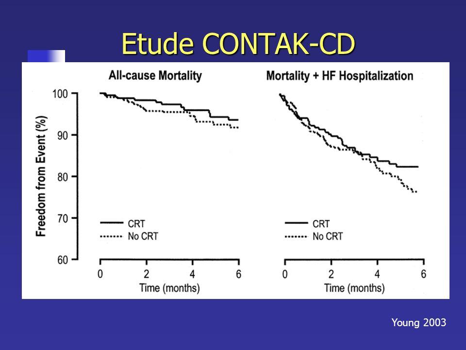 Etude CONTAK-CD Critères dinclusion : FE 120ms 2 bras 490 patients Différence non significative en mortalité et hospitalisation Traitement optimal + C