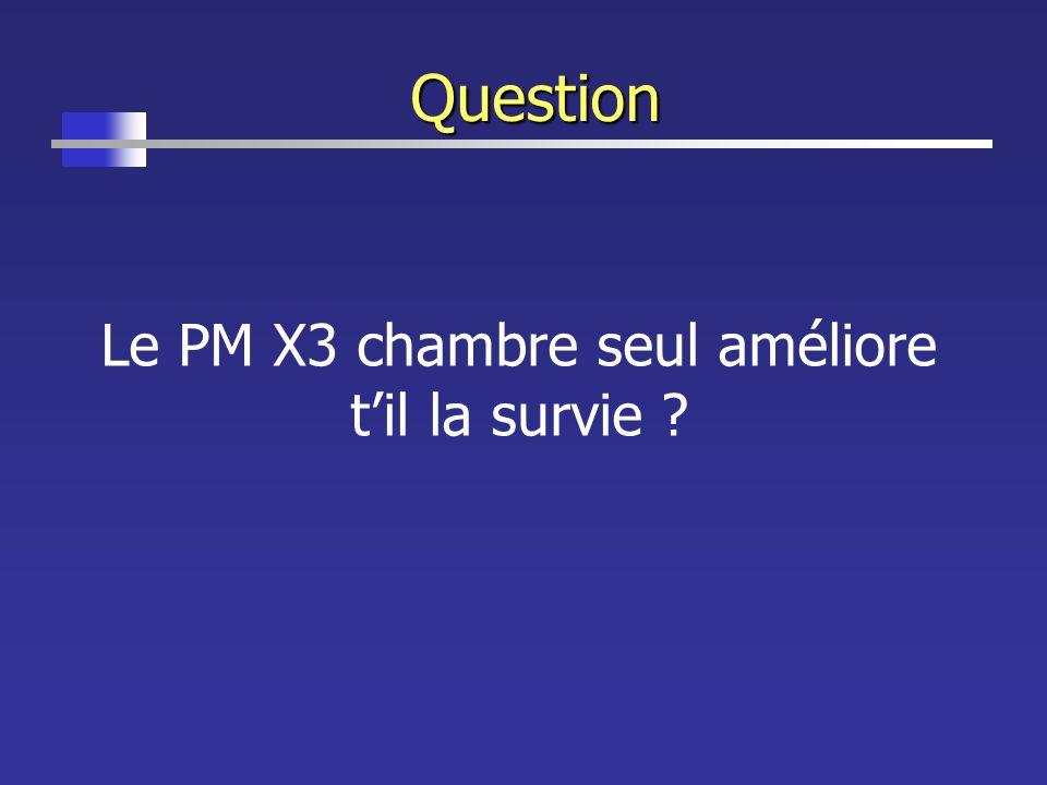 Question Le PM X3 chambre seul améliore til la survie ?