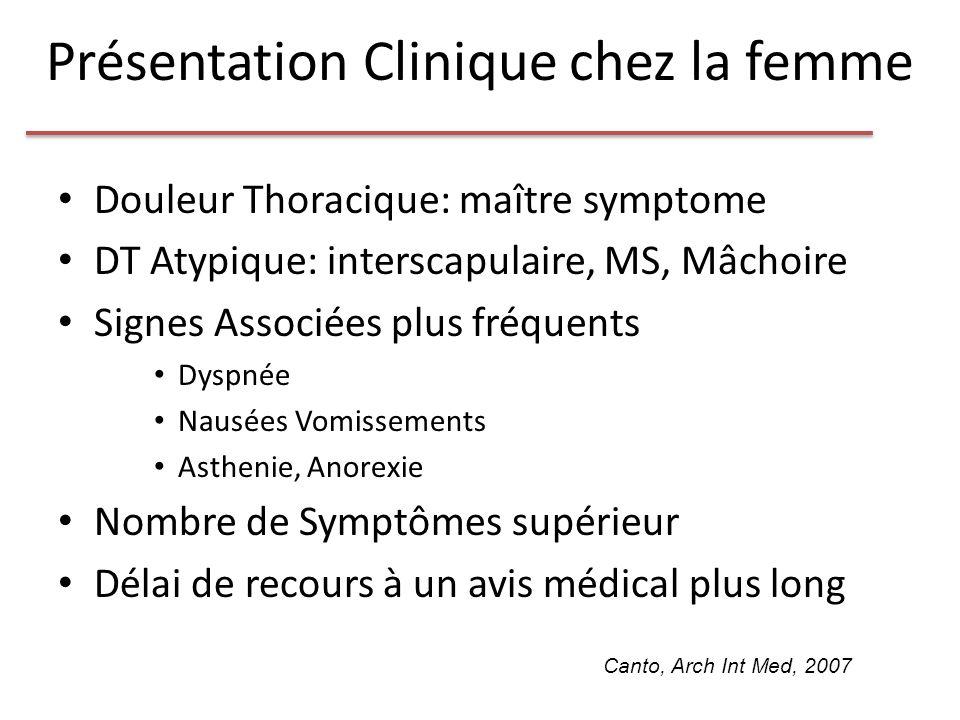 Présentation Clinique chez la femme Douleur Thoracique: maître symptome DT Atypique: interscapulaire, MS, Mâchoire Signes Associées plus fréquents Dys